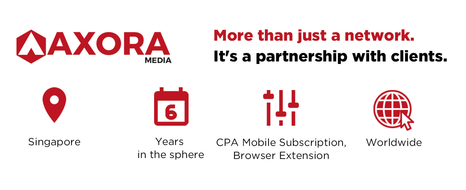 "Axora Media on Mobile Technology Growth, Affiliate ROI and ""TEAM"" Approach"