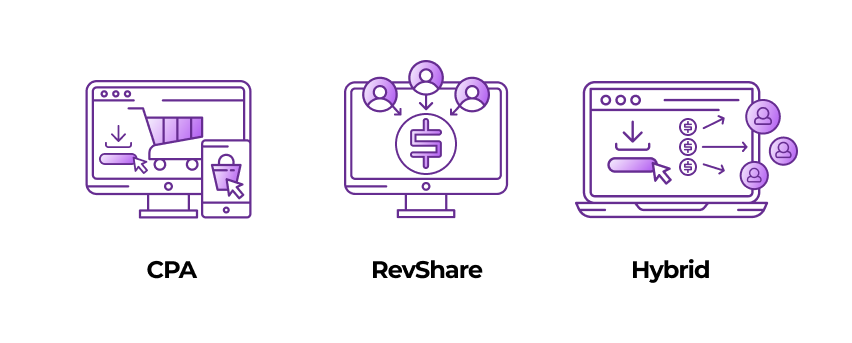 CPA, RevShare or Hybrid in Gambling Affiliate Programs - Which One to Choose?