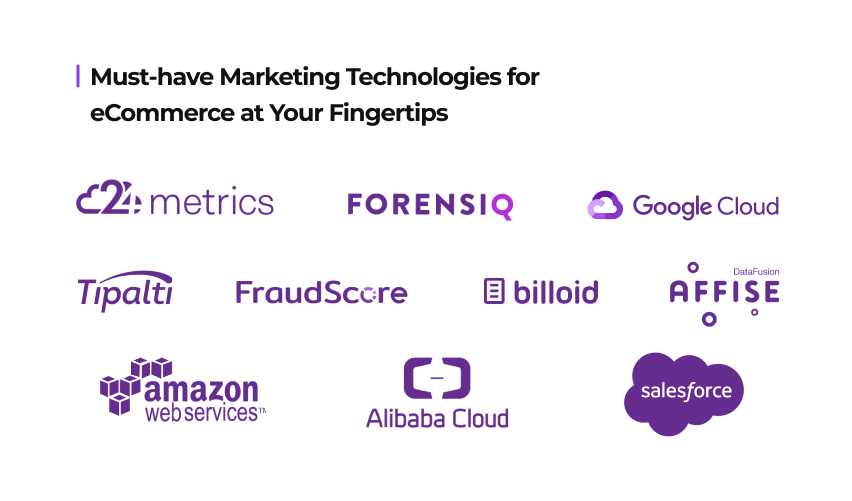 eCommerce Marketing: Major Strategies & Technologies