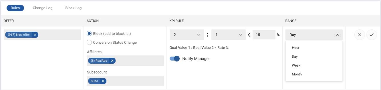 KPI Automation: Key to Successful Partner Program