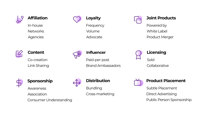 A Beginner's Guide to the Types of Partner Marketing